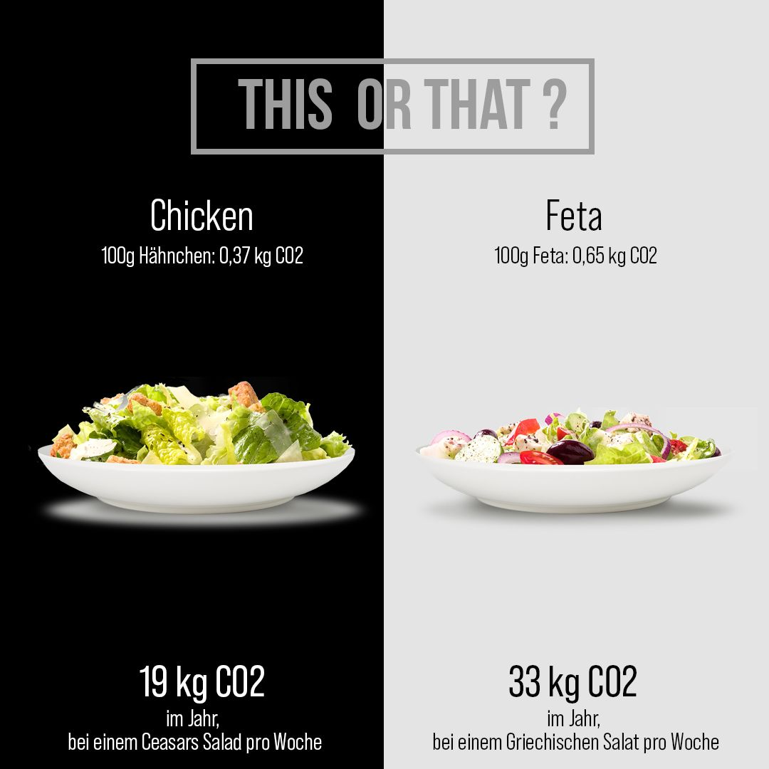 Chicken vs. Feta